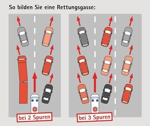 Rettungsgasse Johanniter erklären