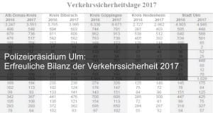 Verkehrssicherheitslage 2017 Polizeipräsidium Ulm – Artikelbild