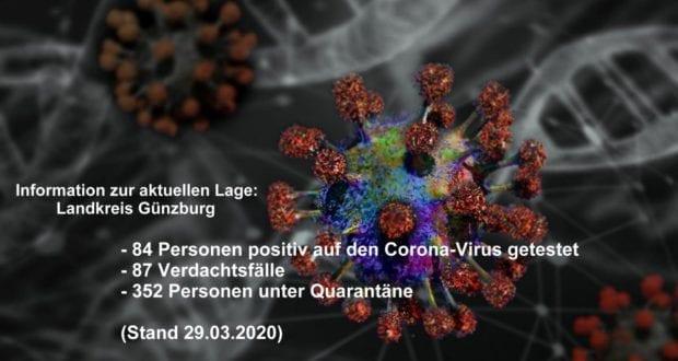 Corona-Lage-Kreis-Guenzburg – Stand 29032020