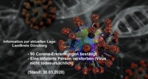 Corona-Lage-Kreis-Guenzburg – Stand 30032020