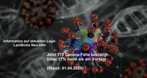 Corona-Kreis-Neu-Ulm – Stand 01042020