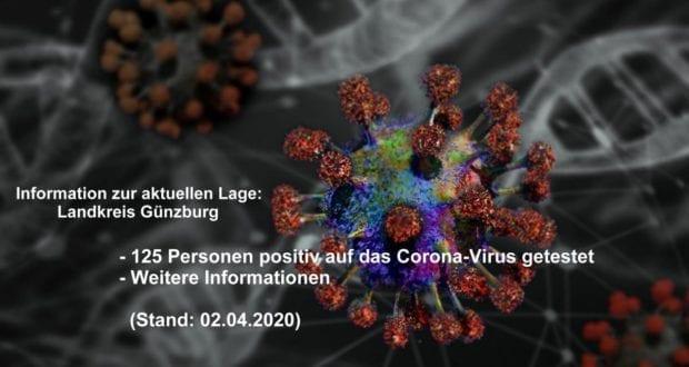 Corona-Lage-Kreis-Guenzburg – Stand 02042020