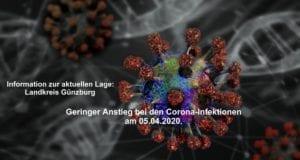 Corona-Lage-Kreis-Guenzburg – Stand 05042020