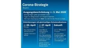 Fahrplan Bayern Corona-Pandemie