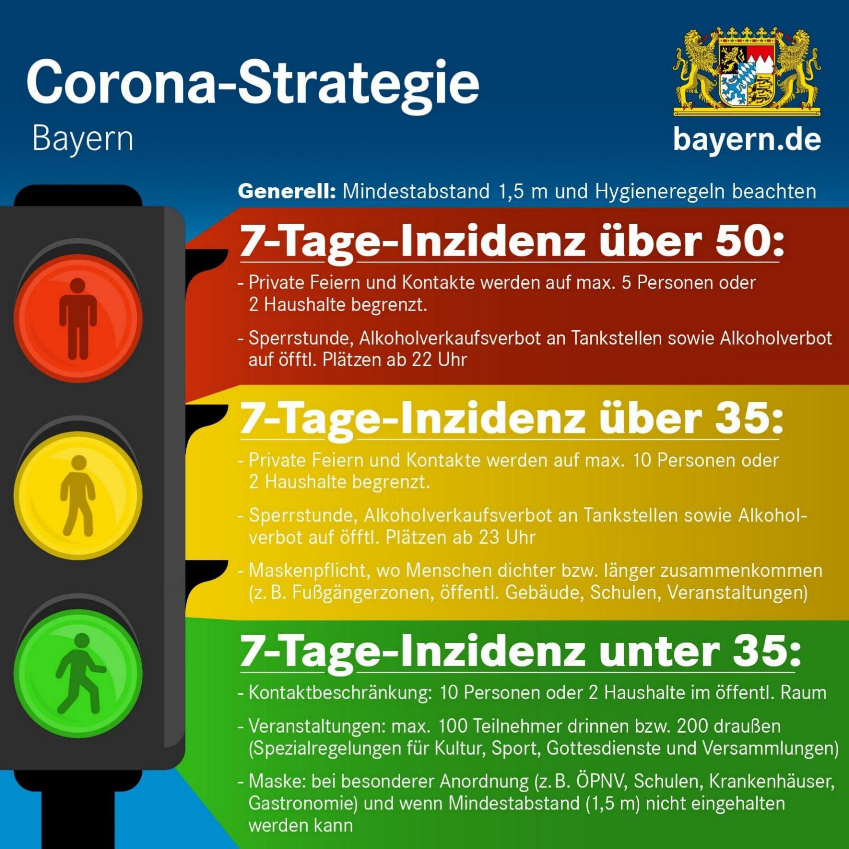 Ampel Corona Bayern