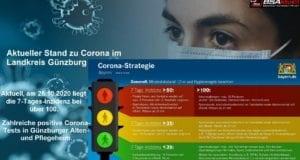Coronavirus-Mund-Nase-Maske-Kreis-Guenzburg 100