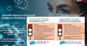 Coronavirus-Mund-Nase-Maske-Kreis-Guenzburg Warnwert 50