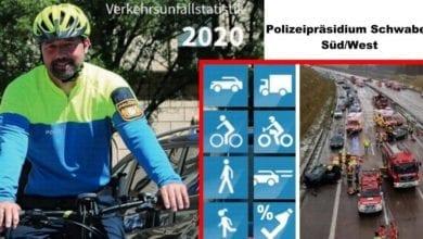 Verkehrsstatistik 2020 PP Schwaben SWS
